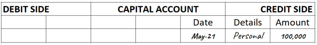 Double-Entry Bookkeeping Examples